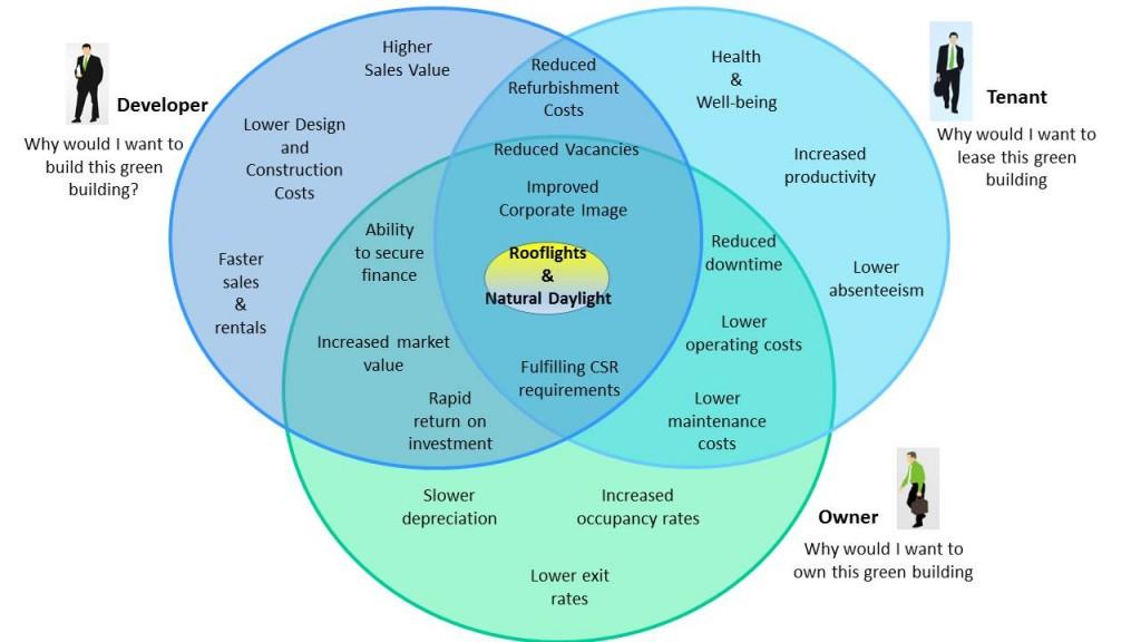 Developers-E-shot-diagram-JPEG